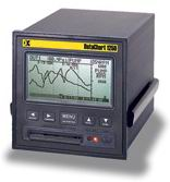 Monarch DataChart 1250 Paperless Recorder